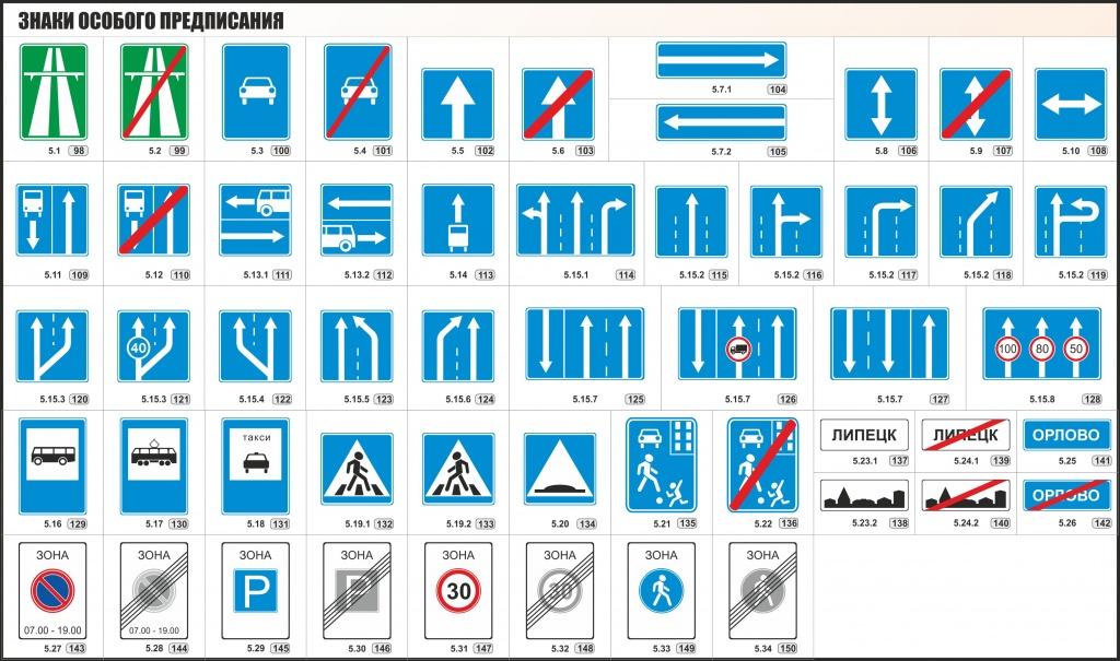 Как быстро выучить правила дорожного движения